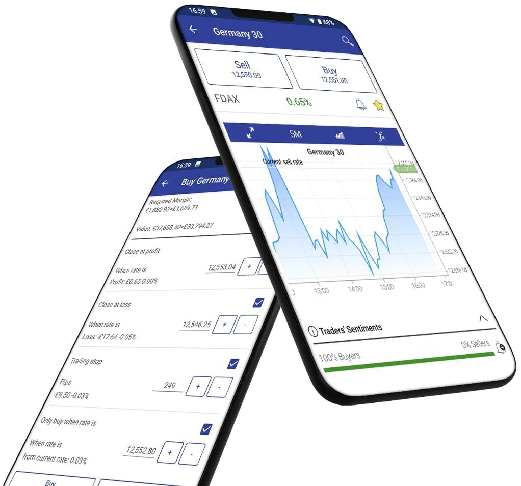 Plus500 Mobiel Beleggen app, plus500 app